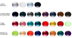 automotive styling shades trendbook