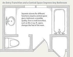 bathroom layouts that work fine