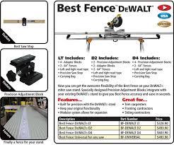 Best Fence System For Dewalt Fastcap