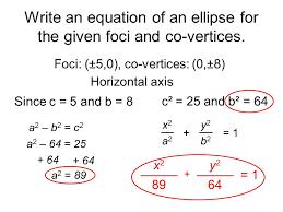 ellipses date ppt
