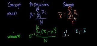 standard deviation by kahn academy