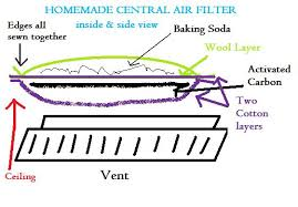 air filter for central air vents
