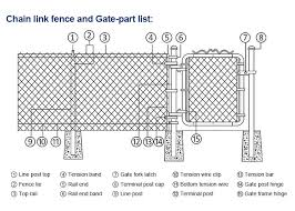 Chain Link Fence Calculator Metal Fence China Chain Link Fence 2m 2 Chain Link Fence Made In China Com