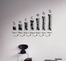 Motivation Quote Success Wall Decal Inspiration Wall Sticker Etsy Wall Quotes Wall Decals Motivational Quotes For Success