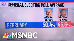 Trump Trailing Joe Biden In String Of New State And National Polls