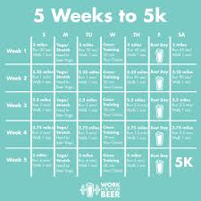 a beginner 5k plan to get you