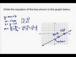 the equation of a line on a graph