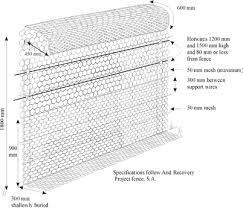 Https Www Environment Gov Au System Files Resources 5e6d8e3e 10c6 4969 B893 C302d0cf0391 Files Cat Fox Fence Pdf