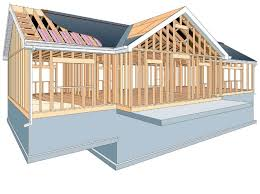 average cost of building a house in