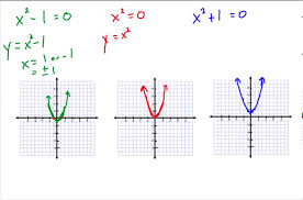 8th grade 9 3 solving quadratic