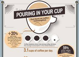 list of catchy coffee slogans and great taglines