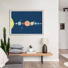 Suuyar Solar System Poster Prints Kids Room Wall Art Decor Watercolor Solar System Space Canvas Painting Planet Po S Te R 50x70cm No Frame Amazon Ca Home Kitchen