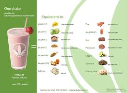 herbalife formula 1 f1 healthy