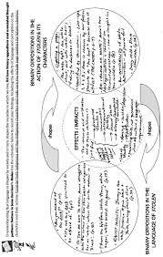 Https Assets Cdn Thewebconsole Com S3web4306 Images Wordsworth 46 3 Content Web Version Pdf
