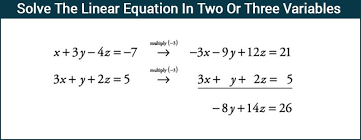 solving the linear equation in two or