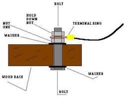plasma cutter from junk