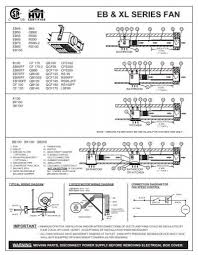 fan motors electric motors