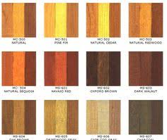 20 Deck Stains Ideas Staining Deck Deck Stain Colors Deck