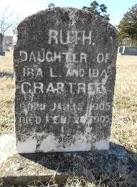 CRABTREE, RUTH - Izard County, Arkansas | RUTH CRABTREE - Arkansas  Gravestone Photos