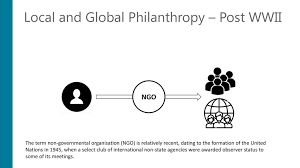 NGO Business Models/Strategies for the Digital Age - ppt download
