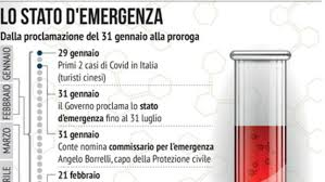 Coronavirus, verso la proroga dello stato d'emergenza - Foto Tgcom24