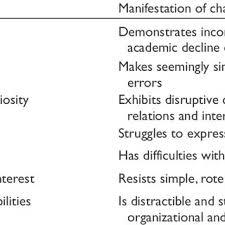 pdf response to intervention promises