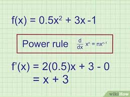 the equation of a tangent line