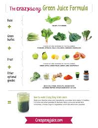 green juicing delicious juice recipe