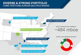 Chesapeake Energy Is Set To Roar (NYSE ...