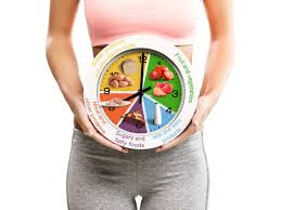 Eating Time Table for Weight Loss: The best timings for your meals to lose  weight effectively
