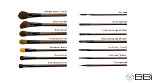 a guide to professional makeup brushes