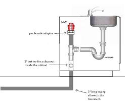 sink diy plumbing bathroom plumbing