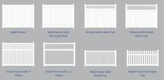What Style Of White Vinyl Fence Should You Consider