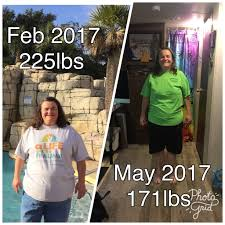 weight loss from the inside out