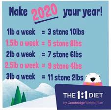 1:1 Diet with Adele Stevens, Peterborough - Weight Loss Center -  Peterborough - 129 Photos | Facebook