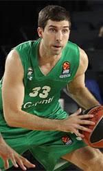 Jon Diebler Basketball Player Profile, Hapoel SP Tel-Aviv, Ohio St., News,  Winner League stats, Career, Games Logs, Best, Awards - eurobasket