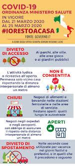 Emergenza Covid-19 - Ordinanza Ministero Salute