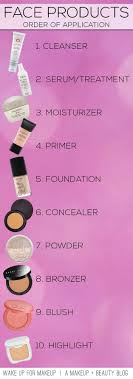 cheat sheets to help you up your makeup