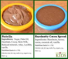 spread recipe homemade nutella