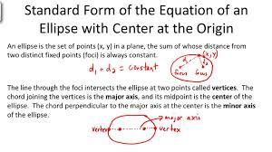ellipses centered at the origin ck 12