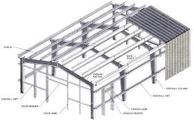 straight wall steel buildings from the