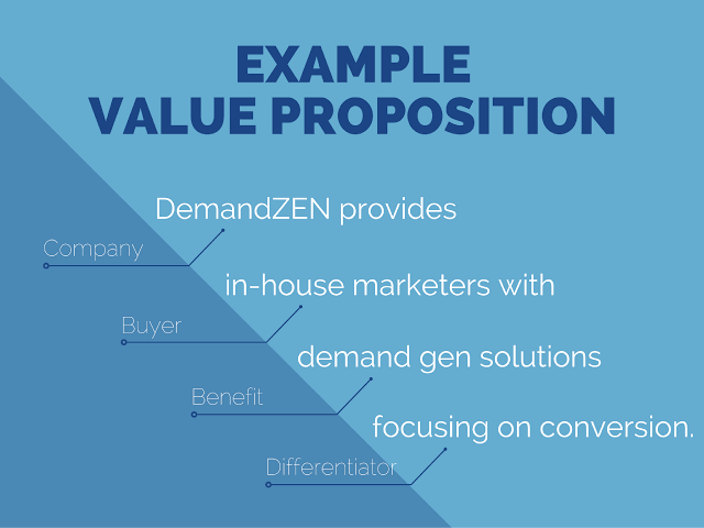 How To: Write a Value Proposition