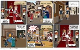 The Townshend Act Storyboard by ariannad