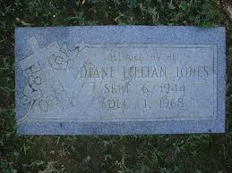 Cemeteries and Headstones - Mendonca Family