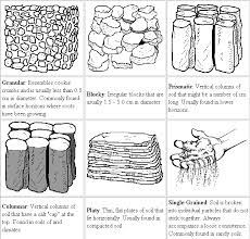 soil textures and structures