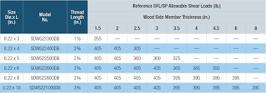 strong drive sdws timber