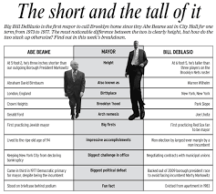 The tall and the short of it: Bill DeBlasio vs. Abe Beame • Brooklyn Paper