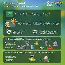 Pokémon Go Equinox Event 2019 Guide: how to get Shiny Solrock and ...