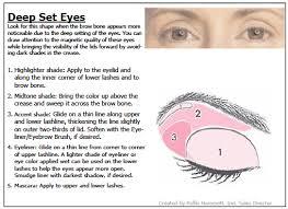 mary eye makeup application chart