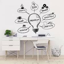 Innovation Idea Light Bulb Vinyl Mural Wall Decal Lamp Development Process Office Wall Decor Stickers Excitation Posters Wall Decorations Stickers Wall Decorative Decals From Joystickers 12 97 Dhgate Com